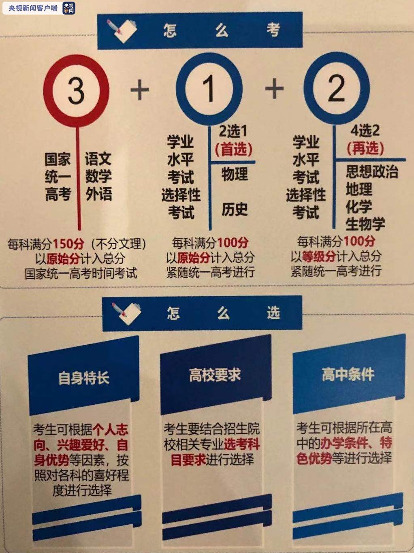 △安徽高考改革方案