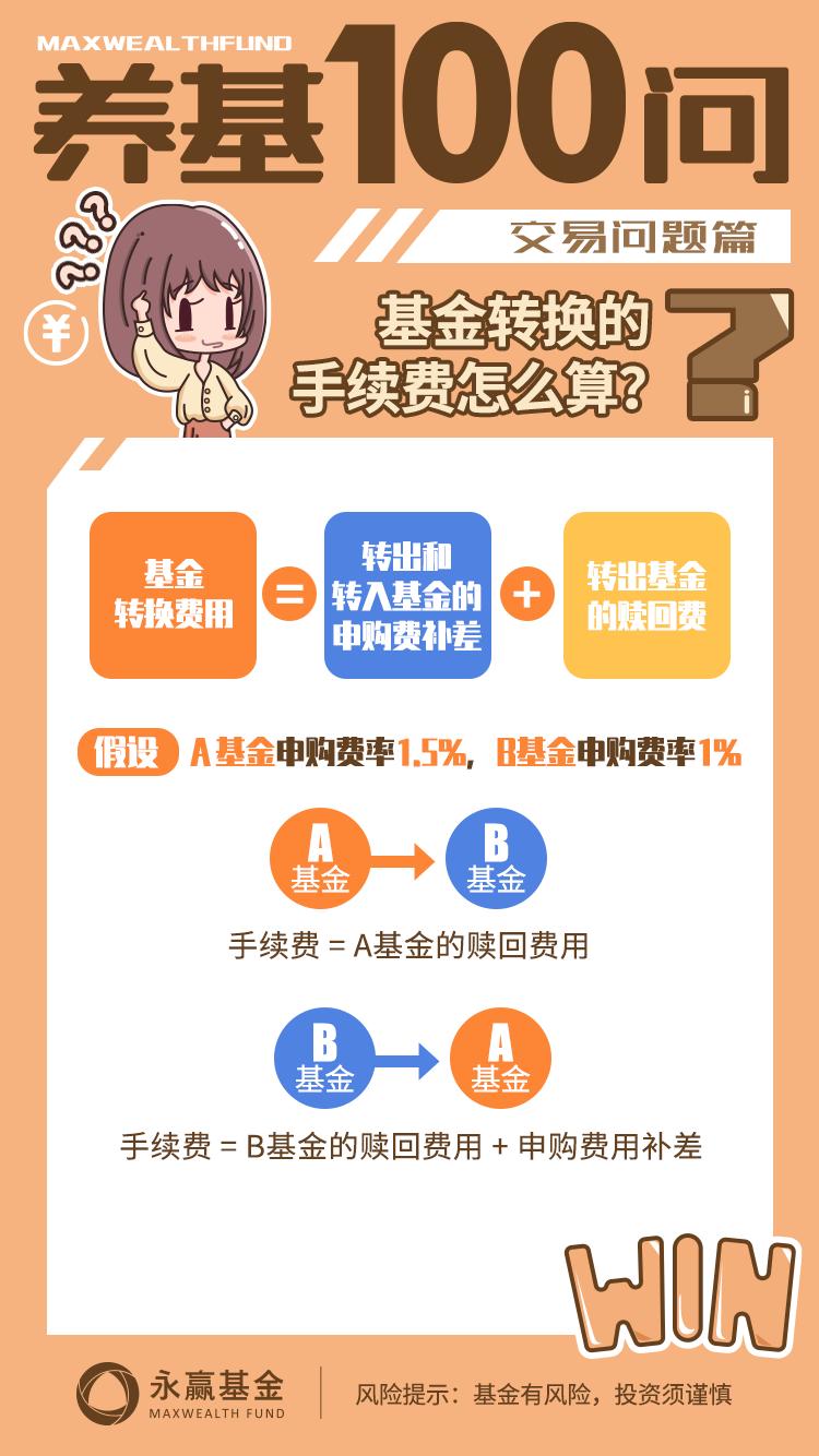 【养基100问】基金转换的手续费怎么算?