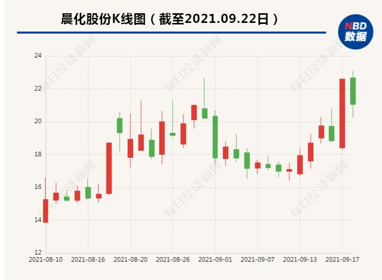 史无前例!江苏、浙江、云南…多省工厂竟因同一个原因停产 发生了什么?