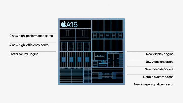iOS 15也有「残血版」?