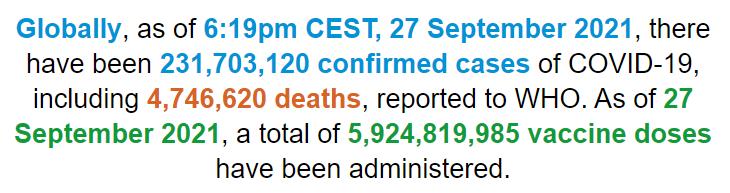 世卫组织:全球新冠肺炎确诊病例超过2.317亿例
