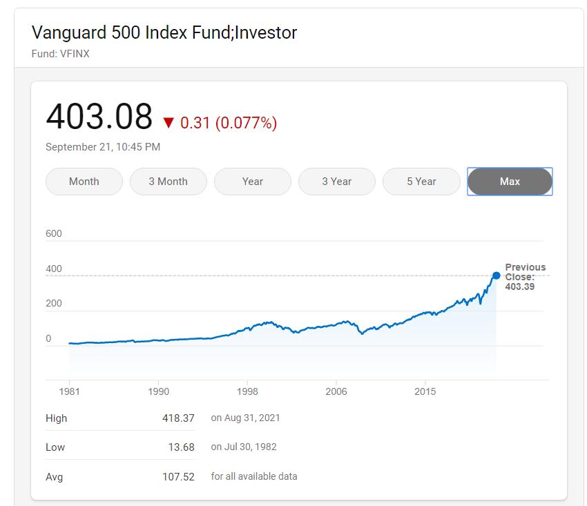 小瑞分享 | 基金投资,应该主动还是被动?