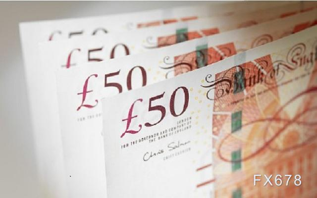 英镑兑美元回吐非农爆冷以来涨幅!缩减预期仍未降温