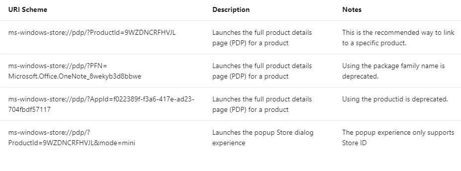 微软Win11应用商店mini版页面正式启用:下载App更快速