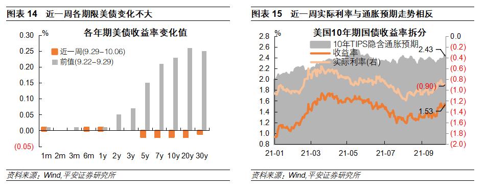 """钟正生:欧元区通胀也是""""暂时的""""吗?"""
