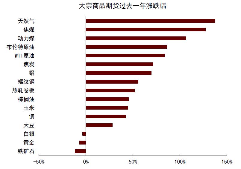 中金:煤电短缺有何影响?电价上下浮动范围扩大 意味着什么?
