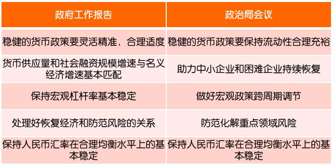 """四季度策略报告 平安基金:在风格轮动中,市场蕴育投资""""新机遇"""""""