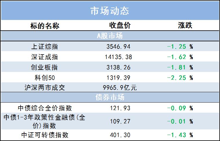 今日A股市场点评