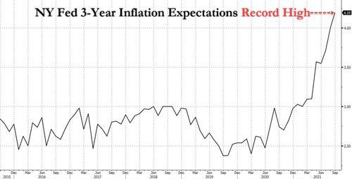 2年期美债收益率创1年半新高 今晚美联储纪要携CPI数据重磅来袭