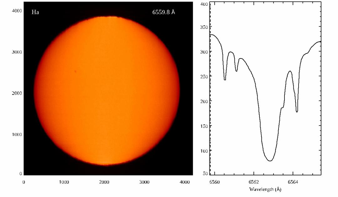 """""""羲和号""""来了!我国首颗太阳探测科学技术试验卫星发射成功!"""
