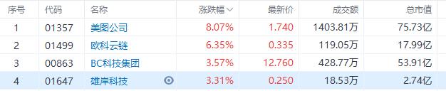 �^�K�概念股走�� 比特�疟P中一度突破59000美元�P口