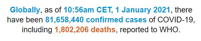 世卫组织:全球新冠肺炎确诊病例超过8165万例