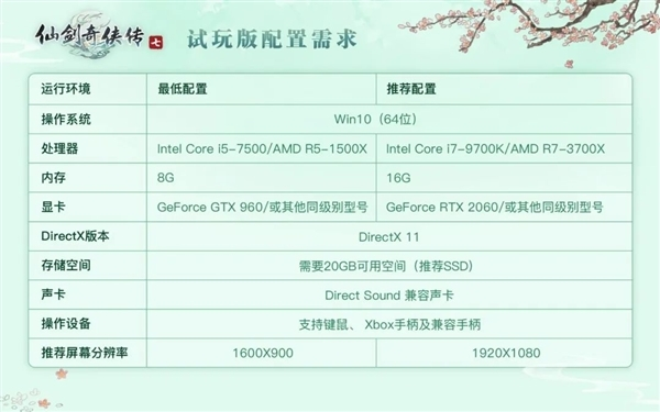 虚幻4打造!《仙剑奇侠七》今日开放下载:安装包9.4GB