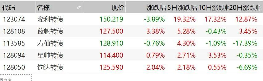 疫情再起,市场会下跌吗?