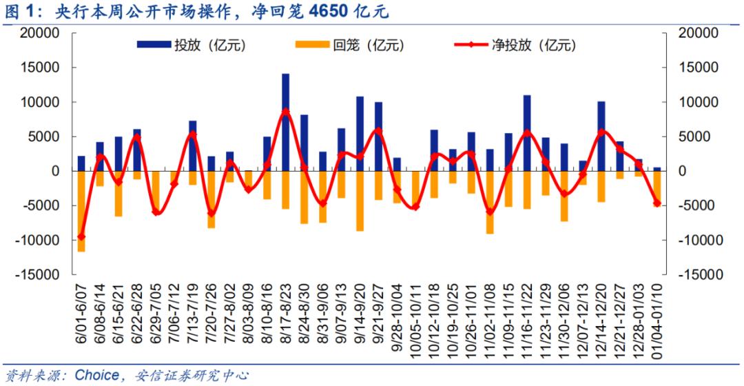 安信策略:春季行情仍在路上 关注涨价景气品种