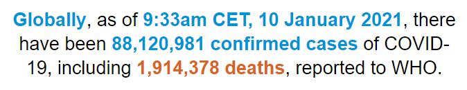 世卫组织:全球新冠肺炎确诊病例超过8812万例