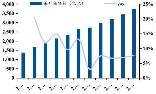 上饶市2020年gdp第四季度_道家仙都上饶市的2020年一季度GDP出炉,在江西省内排名第几