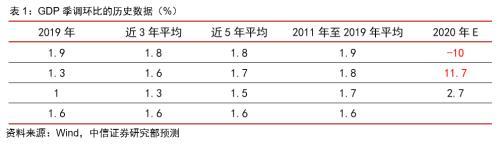 中信证券:人民币有望在上半年继续走强至6.2-6.3
