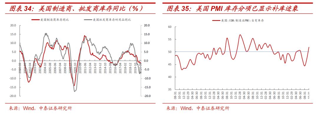 周跟踪|欧洲电动车渗透率超预期提升,继续强Call锂电上游材料