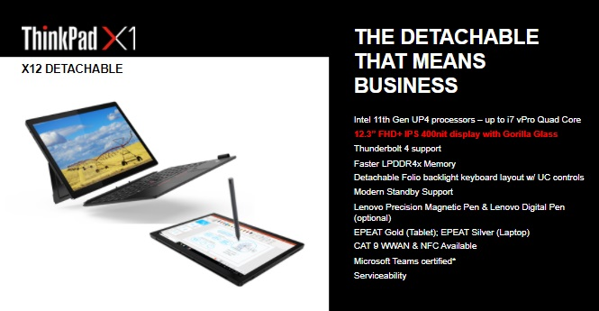 联想发布ThinkPad X12二合一平板:支持雷电4接口