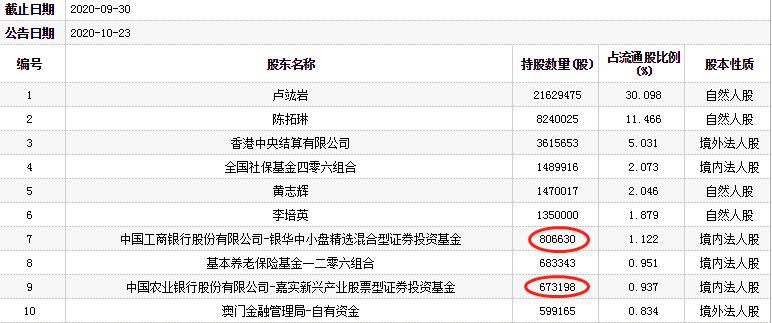 吉比特跌停:5个交易日跌25% 净利增速落后营收增速