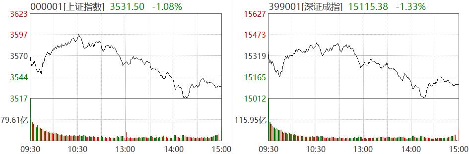 """A股全线下跌,""""赚指数不赚钱""""行情还有多久? 市场点评"""