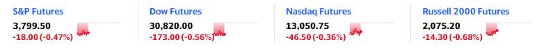 全球市场情绪为何突变!?资金涌入美元:几乎所有资产都遭遇抛售