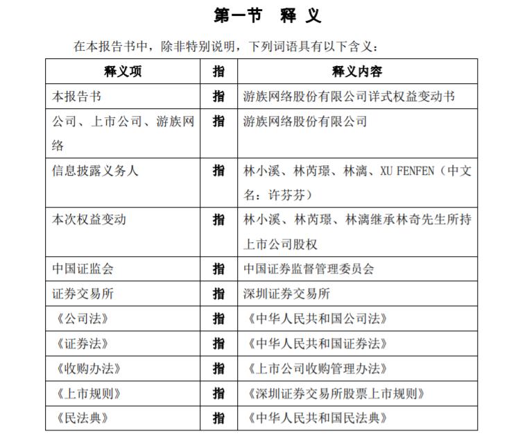 游族网络实控人将变更为许芬芬 林奇股份由三名子女继承
