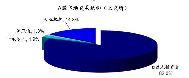 【海通立体策略】上周资金净流入804亿元