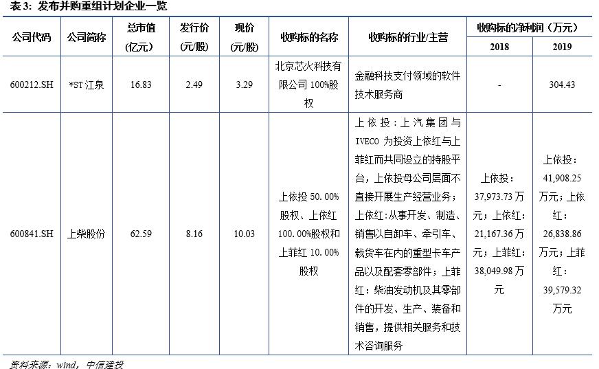 【建投中小盘】一周策略回顾与展望2021-01-11