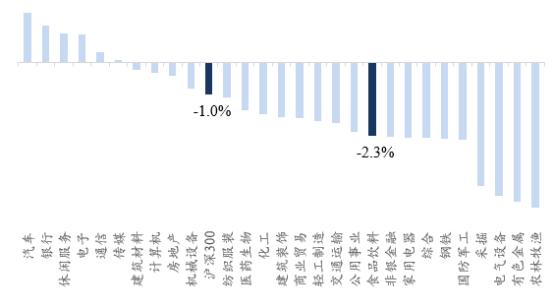 【开源食饮每日资讯0111】泸州老窖发布2020年度业绩预告,净利润同比增长20%-30%