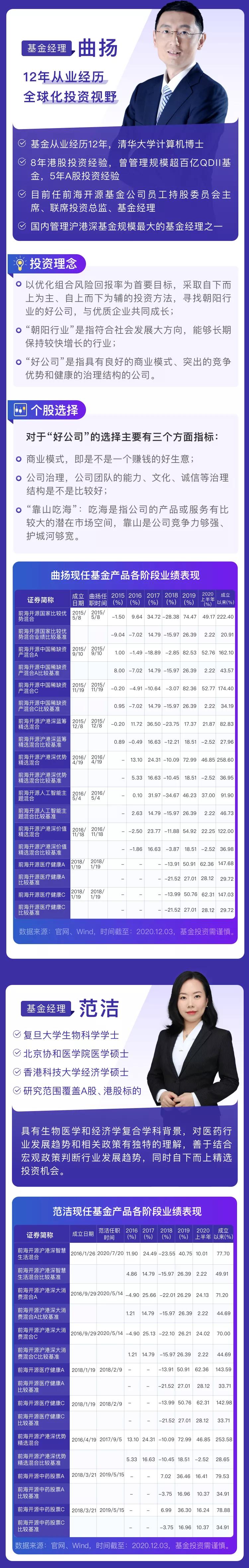 市场周评20210111