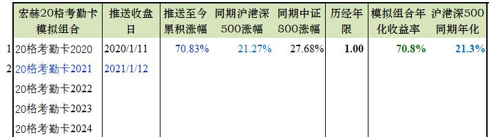 宏赫臻选20格考勤卡 | 2021
