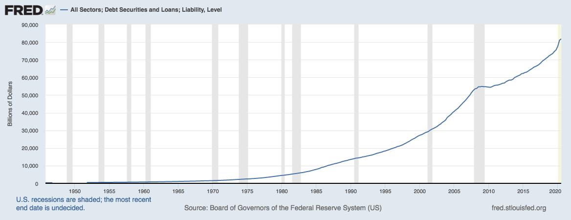 通胀开始抬头 距离失控仅剩几个月时间了?