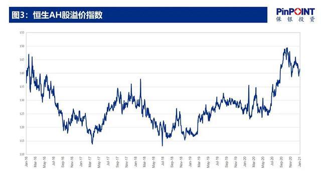 """保银投资总裁张智威:2021走出疫情""""路长且阻""""投资还需谨慎"""