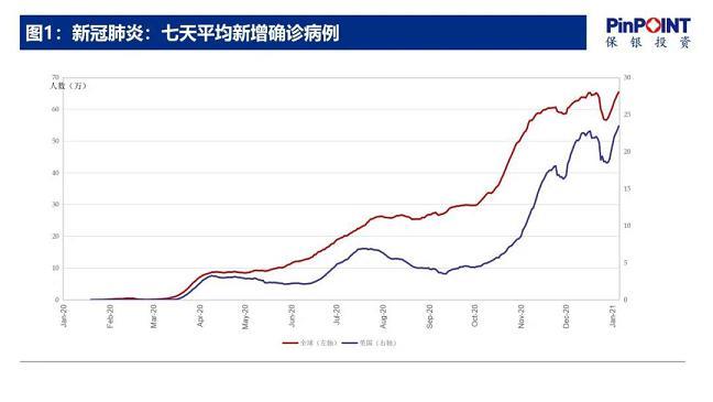 """保银投资总裁张智威:2021走出疫情""""路长且阻""""投资"""
