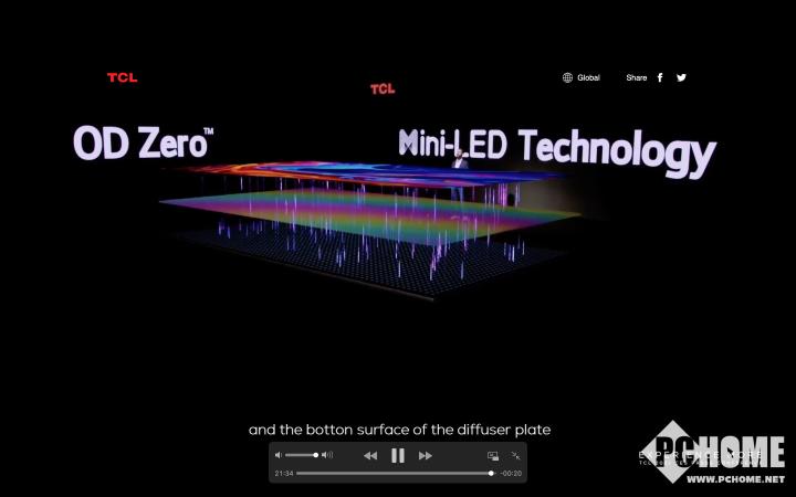 CES2021:TCL发布OD Zero第三代MiniLED技术