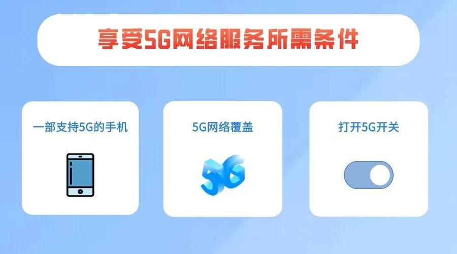 关于5G服务的15个问答,你想知道的都在这里!