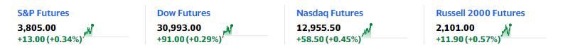 """全球""""严阵以待""""拜登的超级刺激计划!黄金最多大涨超20美元:市场情绪很可能随时恶化?"""