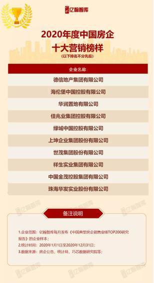 """德信荣获""""年度十大营销榜样企业"""",构筑流量转化闭环赋能业绩增长"""