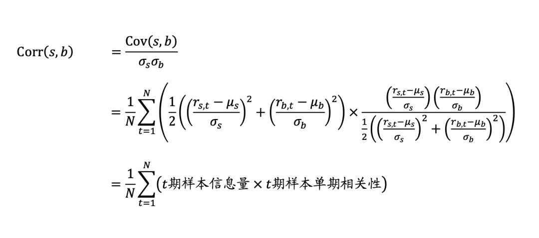 【国盛量化】宏观逻辑的量化验证:深入股债相关性的本质和预测   量化专题报告