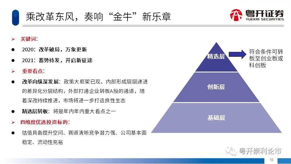粤开策略·新三板专题 |蓄势待发,开启新征途—2021年新三板策略展望