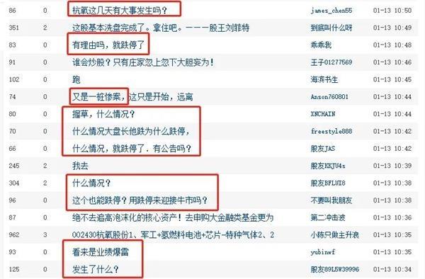 """20万股民懵了:300亿巨头跳水 """"小金龙鱼""""道道全爆雷跌停"""
