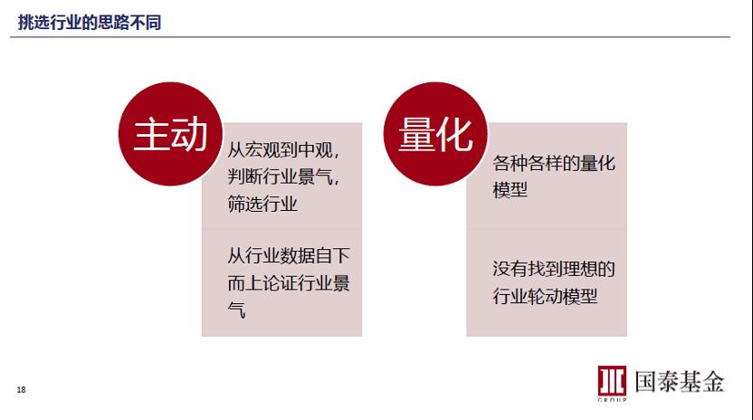 行业投资的框架和选择——国泰基金量化投资部总监事业部总监梁杏发言纪要