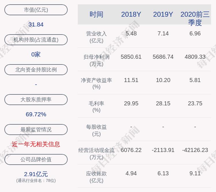 中富通:拟收购深圳英博达智能科技有限公司64%股权