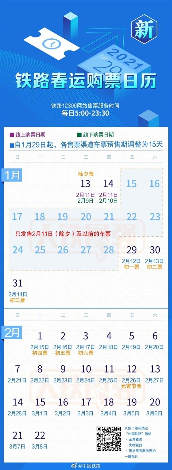 最新春运购票日历:铁路部门调整车票预售期为15天