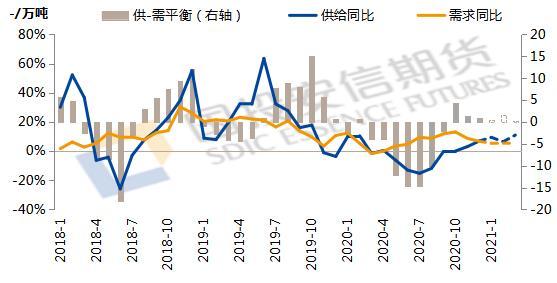锰硅:内蒙供给侧改革 价格长期仍然看涨