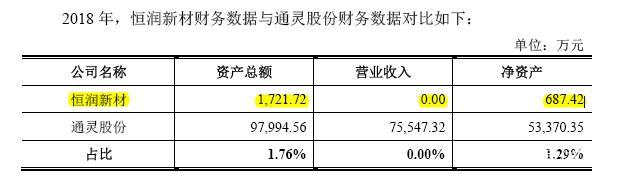 通灵股份二次IPO,会被商誉减值和未竟股权纠纷绊倒吗?