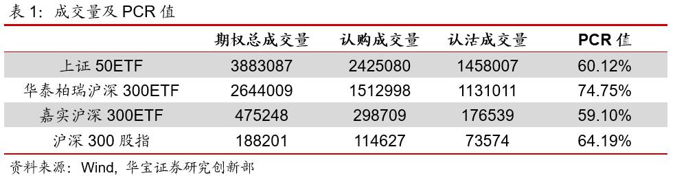 期权日报(20210115):股指期权迎来行权日,隐含波动率持续下行