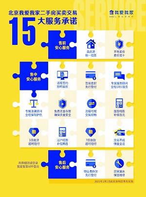 线上线下全程省心 北京我爱我家推出十五大安心服务承诺
